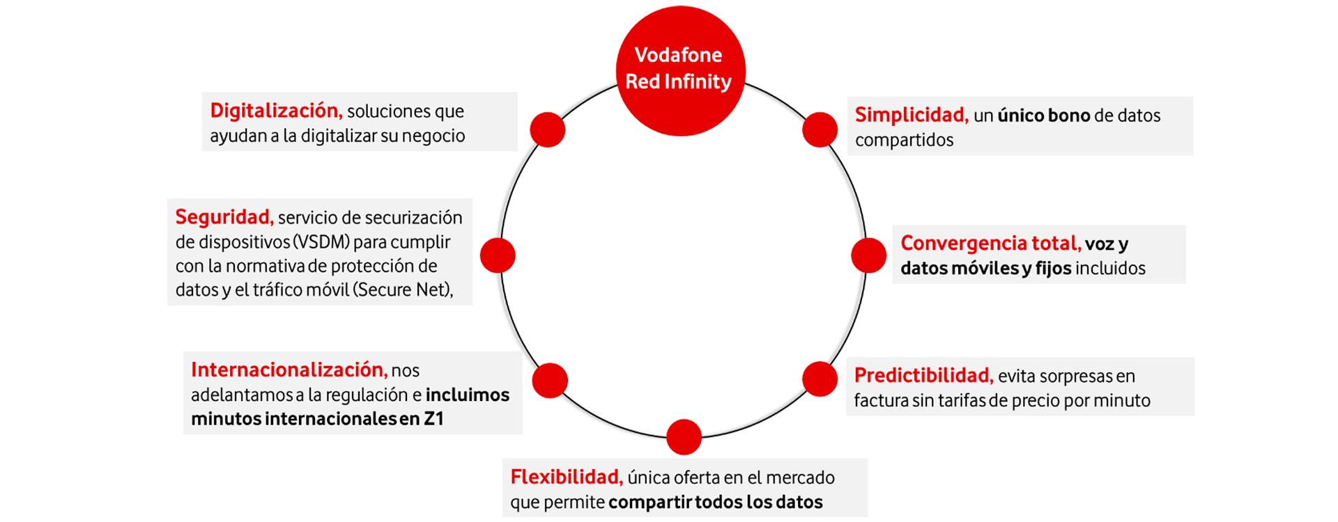 RedInfinity